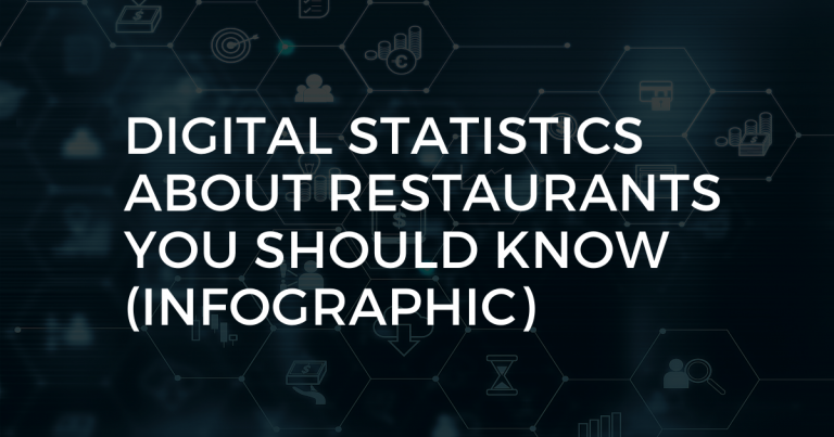 Restaurant Industry Digital Statiscics